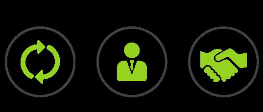 Contaminazione Professionale // Business Continuity // Approccio Business oriented